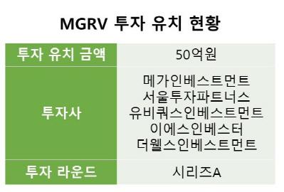 [시그널] 범현대家의 힘?...투자빙하기에도 MGRV 투자 유치
