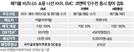 '폐기물 업체' 쇼핑 나선 KKR
