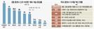 """비대면 계좌 33%씩 증가…증권사 """"디지털 올인"""""""