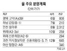 [2020 서경하우징페어-LH] 하반기 1.7만 가구 집중…신혼희망타운 17곳 공급