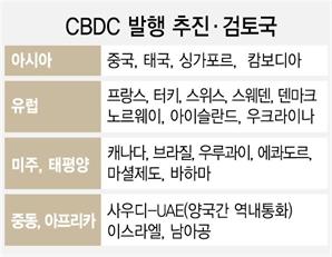 韓, 中 '디지털위안화' 실험장 될 수 있다