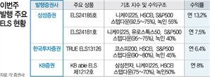 """""""최고 연13.2%"""" 고수익 ELS의 유혹"""