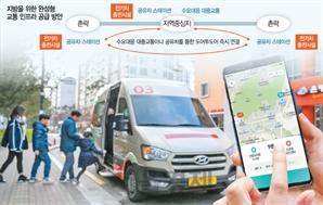 [관점] 지역 대중교통 특성 반영한 '수요응답형 서비스'로 승부 걸어야