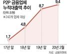 [탐사S]'최고금리 위반' P2P금융사, 6개월 영업정지 형사처벌 가능성