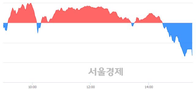 [마감 시황]  외국인과 기관의 동반 매도세.. 코스닥 551.84(▼17.23, -3.03%) 하락 마감