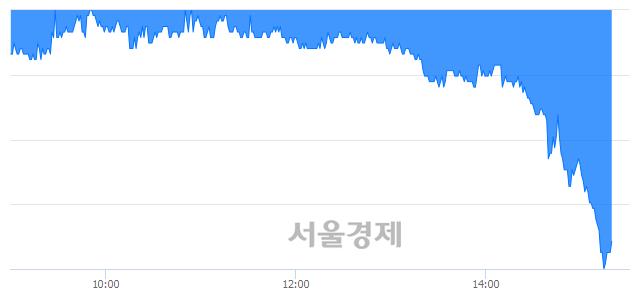 유아모레G, 매도잔량 501% 급증