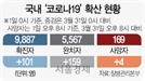 서울아산병원 43명 코호트 격리…집단감염 불씨 여전