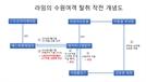 """[단독]""""라임 부사장, 김봉현에 30억 받고 얽혔다"""""""