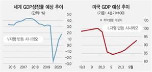 'C 쇼크' 세계경제, 5지선다 결론은?