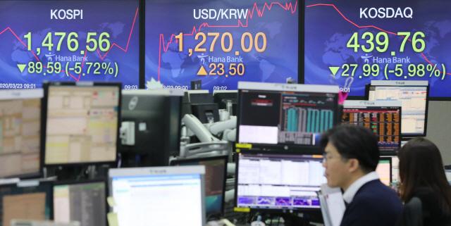 지난달 외환보유액 약 90억달러 감소, 2008년 금융위기 이후 최대 하락