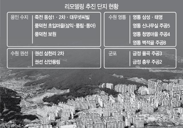 통합 추진까지...'풍선'탄 수지·수원·군포, 리모델링 바람