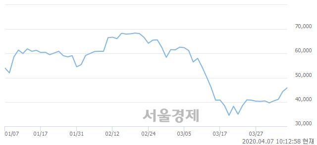 <유>삼화콘덴서, 매수잔량 513% 급증