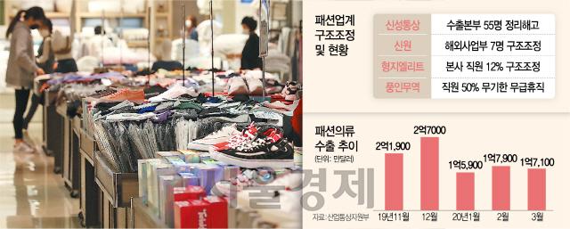 무급휴직·정리해고...패션가 '잔인한 봄'