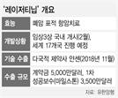 """""""폐암 치료제 신약 임상 진척"""" 430억 기술료 받는 유한양행"""