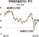 [글로벌 HOT 스톡] 우버, 美 '승차공유' 1위...올 하반기 흑자전환 기대