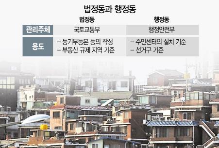 [박윤선의 부동산 TMI] 13 같은 동네에 이름은 두개…법정동·행정동의 차이는