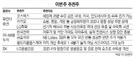[이번주 추천주]카카오·LG생건 등 '코로나 수혜株' 주목
