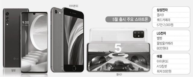 '최고 가성비폰' 한판 붙는 삼성·LG·애플