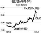 [글로벌 HOT 스톡] 핑안헬스케어, 中 온라인 진료 급증 수혜...내년 흑자전환 기대