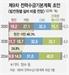"""""""자원민족주의 전방위 확산…脫원전 재검토도 시급하다"""""""