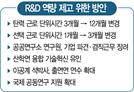 """[서울포럼 2020]""""연구 연속성 중요한데 주52시간제로 중간중간 흐름 끊겨"""""""