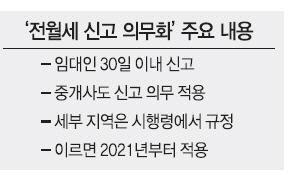 [단독] 현실화되는 뜨거운 감자 '전월세 신고제' … 국토부, 연구용역 착수