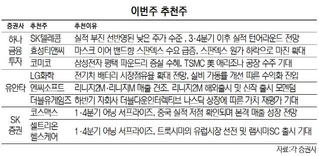 [이번주 추천주] '깜짝 실적' 엔씨소프트·셀트리온헬스케어 눈길