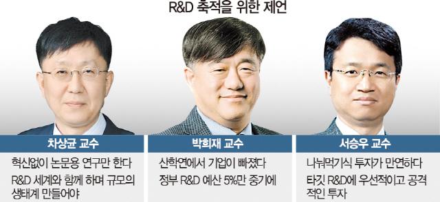 '논문용 연구만 열중…예산은 나눠먹기식' [서울포럼 2020]