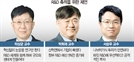 """""""논문용 연구만 열중…예산은 나눠먹기식"""" [서울포럼 2020]"""