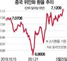 위안화 0.38% 절하...미중 환율전쟁 조짐