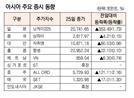아시아 주요 증시 동향(5월 25일)
