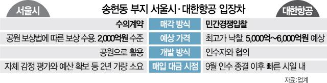 '대한항공 부활' 딴지거는 서울시