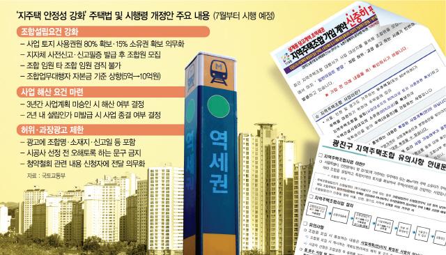 [S머니] 조합원 눈물 여전한데…'꼼수 홍보' 판치는 지역주택조합