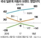 """""""닛산 철수가 기회"""" 한국서 반등 노리는 도요타·혼다"""
