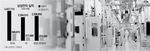 [서경스타즈IR] 삼성전자, 언택트 타고 반도체 훈풍…D램도 상승기류