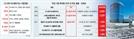 美 '더 드루 라스베이거스' 디폴트 위기…국내 기관 수천억 날릴판
