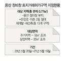 """""""경매 물건은 규제에서 제외"""" 용산 주택 낙찰가 2배↑"""