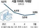 집값 하락 멈추고 거래 급증…서울 아파트 '기지개'