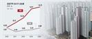 과세지표인 공시가 '부동산 안정용'으로 활용 논란