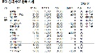 [표]IPO·장외 주요 종목 시세(6월 17일)