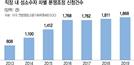 """[글로벌W] 美 """"직장내 성소수자 차별 금지"""" 최종 판결"""