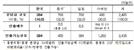 위기 시 384억 달러 인출 가능…아세안+한중일 '통화스와프' 발효