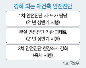 """[단독]재개발 주택 3년새 3억→10억…""""급등에 중개업소도 깜짝 놀라"""""""