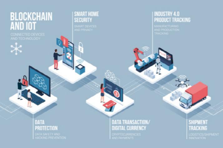 과기부, 블록체인 기술개발 사업 1133억 원 투자…예타 통과했다