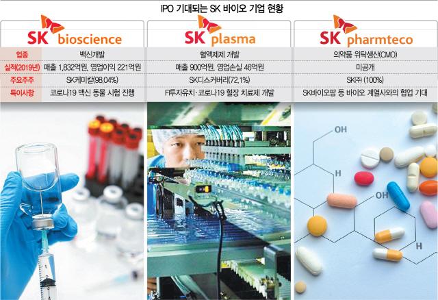[시그널]'팜'처럼 대박? IPO 주목받는 'SK바이오 삼형제'