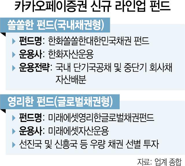 '두 번째 카카오 펀드왔숑~'...운용사들 카카오證과 잇딴 제휴