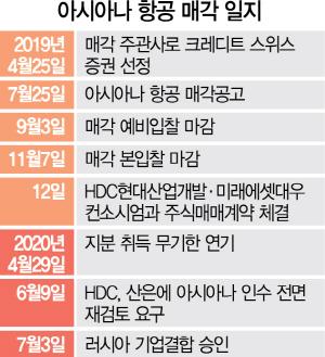 김현미 '항공사 M&A, 수용 가능한 대안 내놓고 책임있는 자세 보여달라'