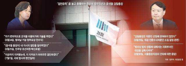 항명땐 '감찰' 빌미, 지휘 따르면 '리더십' 타격…고민 깊은 尹