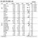 [표]IPO·장외 주요 종목 시세(7월 6일)