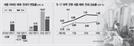 대전 묶으니 세종 집값 급등…올 16% 상승 전국 3위
